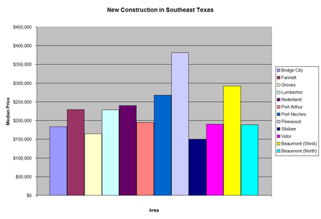 New_construction_graph_6